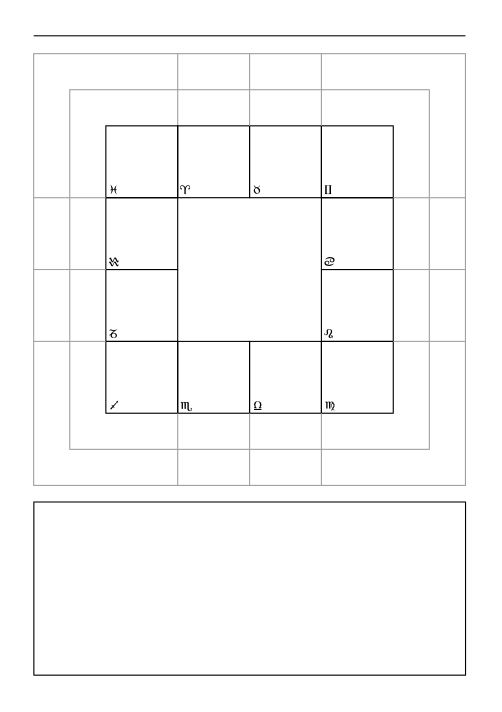 Blank charts for varga techniques